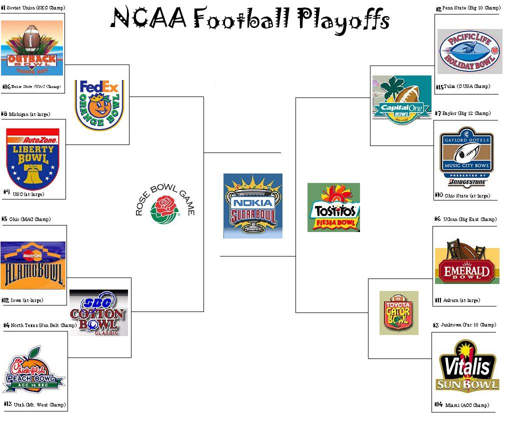 college football bracket ncaafb